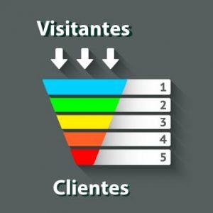 etapas-funil-de-vendas-Carlos-Soto-Expert-em-Vendas-Online